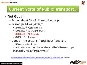 The current state of public transportation in the United States.