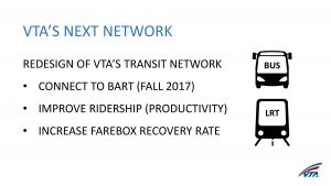 VTA's Next Network is depicted on one slide.